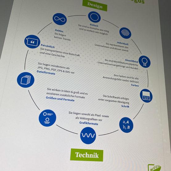 Das Bild zeigt die Infografik zum Thema 10 Merkmale brillanter Logos