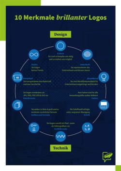Vorschau der Infografik 10 Merkmale brillanter Logos